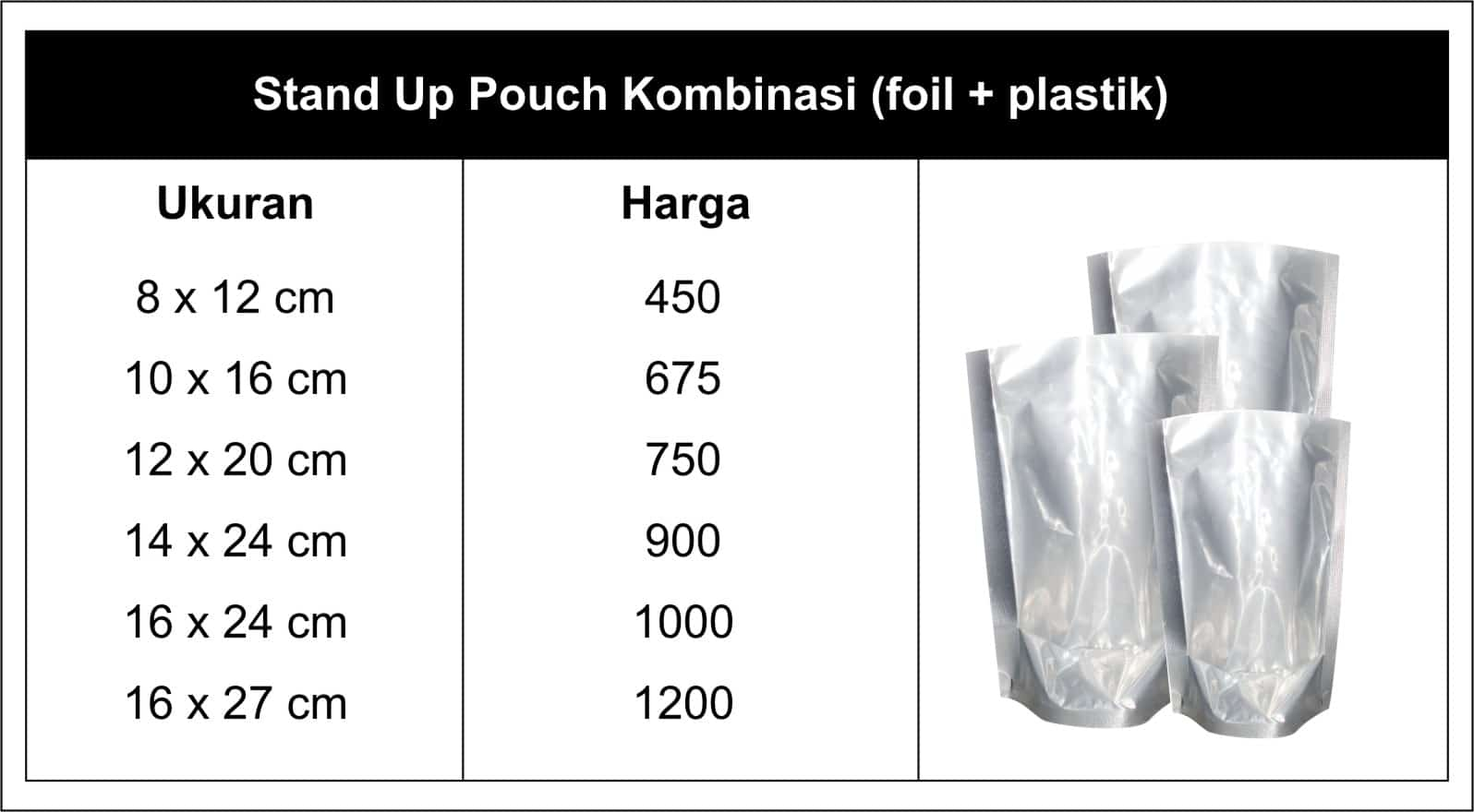stand up pouch kombinasi foil plastik - stand up pouch kombinasi foil + plastik (Minimum Order 1.000 pcs)