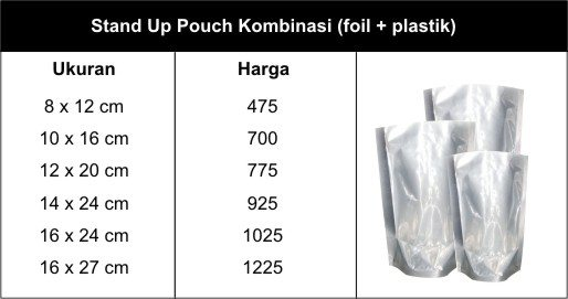 stand up pouch kombinasi foil plastik1 - stand up pouch kombinasi (foil + plastik)